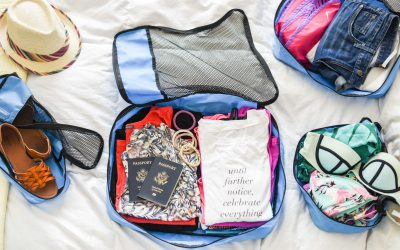 Wanderlust Wednesday – Travel Accessories